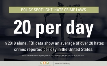 """Text that reads: """"20 per day. In 2019 alone, FBI data show an average of over 20 hate crimes reported per day in the United States."""""""